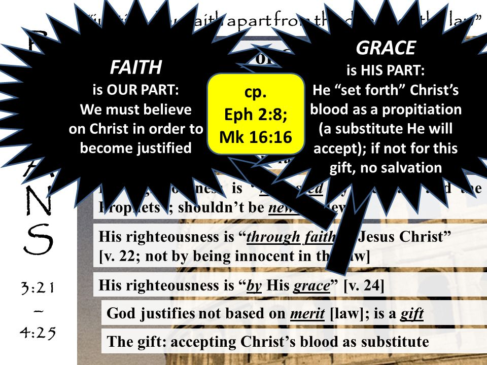 R O M A N S GRACE FAITH the righteousness of God [3:21-26]